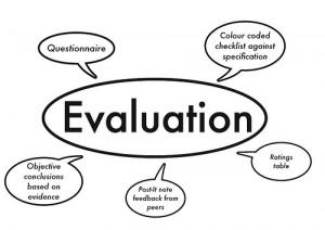 中央の丸の中にEvaluationと書かれている